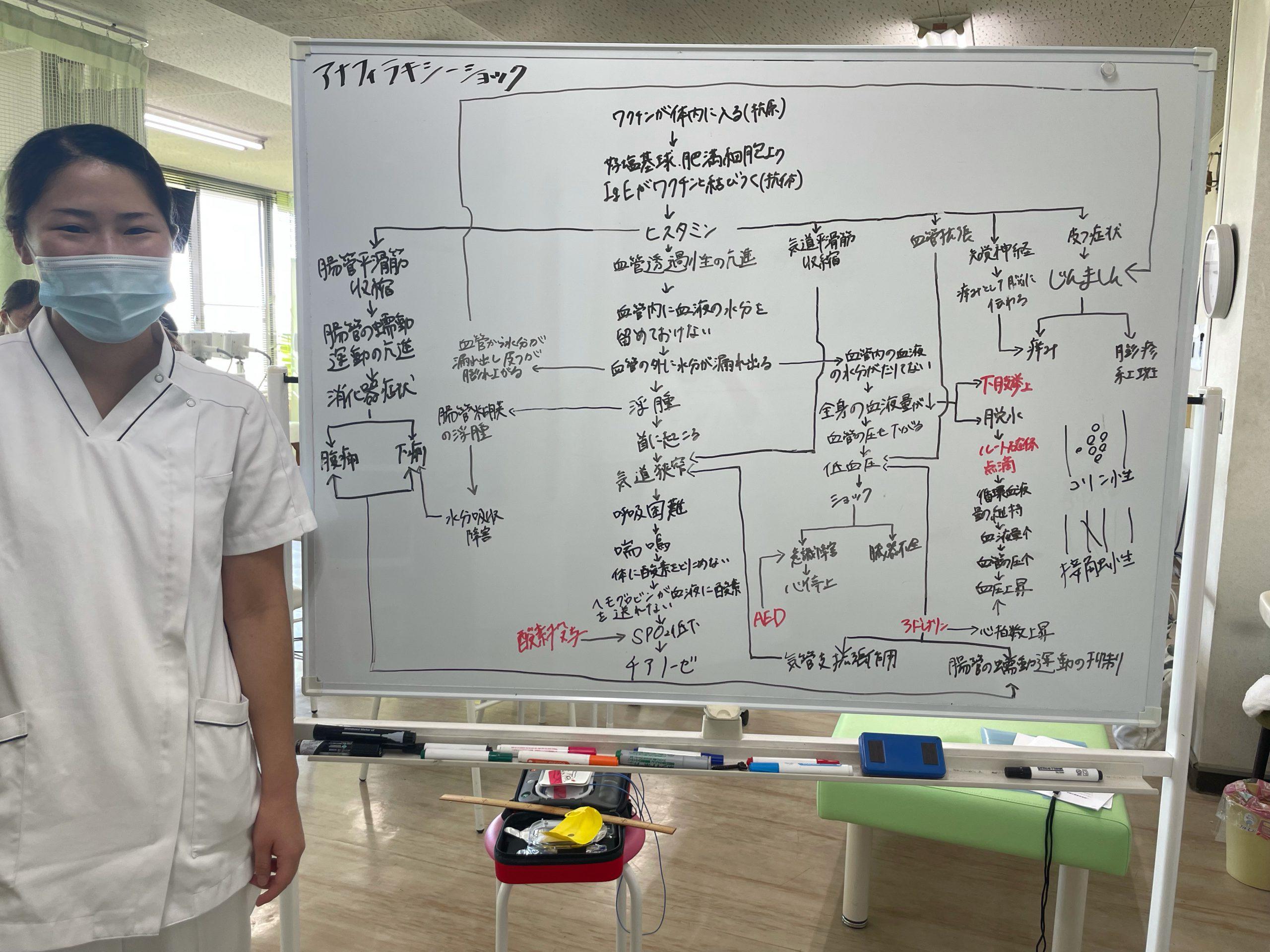 記事 若いナースが奮闘!のアイキャッチ画像